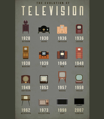 Evolution of TV: Where Do We Grow From Here?